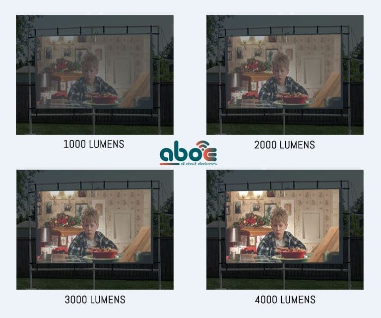 Lumens Difference