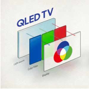 QLED - Quantum Light-Emitting Diode Display