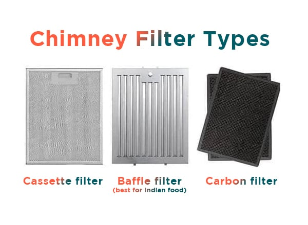 Chimney Filter Types
