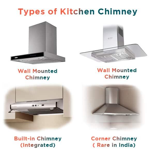 Types of Kitchen Chimney